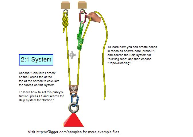 Mechanical Advantage Training Material